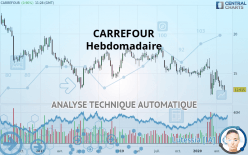 CARREFOUR - Hebdomadaire