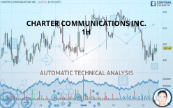 CHARTER COMMUNICATIONS INC. - 1H
