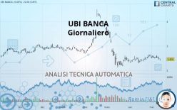 UBI BANCA - Journalier