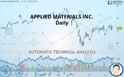 APPLIED MATERIALS INC. - Daily