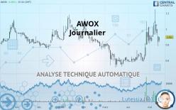 AWOX - Journalier