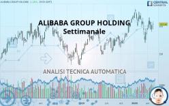 ALIBABA GROUP HOLDING - Weekly