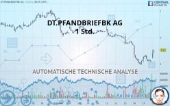 DT.PFANDBRIEFBK AG - 1 Std.