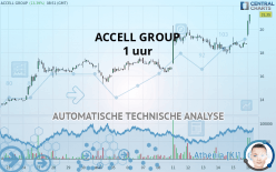 ACCELL GROUP - 1 uur