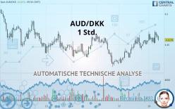 AUD/DKK - 1 Std.