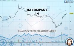 3M COMPANY - 1 tim
