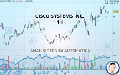 CISCO SYSTEMS INC. - 1H