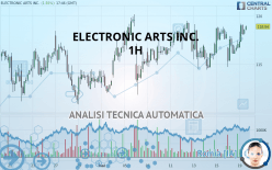 ELECTRONIC ARTS INC. - 1H
