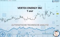 VERTEX ENERGY INC - 1 uur