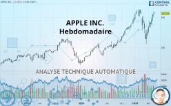 APPLE INC. - Hebdomadaire