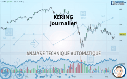 KERING - Journalier