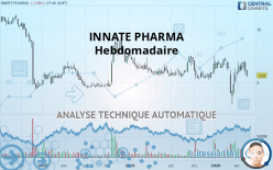 INNATE PHARMA - Hebdomadaire