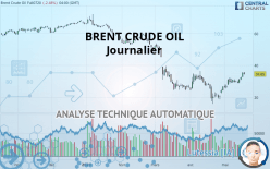 BRENT CRUDE OIL - Diario