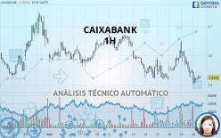 CAIXABANK - 1H