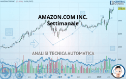 AMAZON.COM INC. - Hebdomadaire