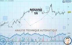 NEXANS - 1H