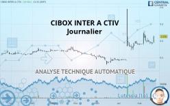 CIBOX INTER A CTIV - Journalier