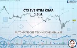 CTS EVENTIM KGAA - 1 Std.