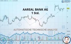 AAREAL BANK AG - 1 Std.