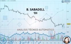 B. SABADELL - 1H