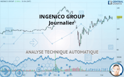 INGENICO GROUP - Journalier