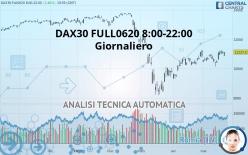 DAX30 FULL0620 8:00-22:00 - Diário