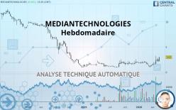 MEDIANTECHNOLOGIES - Hebdomadaire