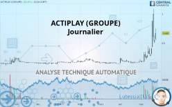 ACTIPLAY (GROUPE) - Daily