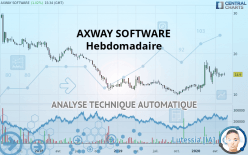AXWAY SOFTWARE - Hebdomadaire