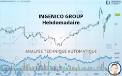 INGENICO GROUP - Hebdomadaire