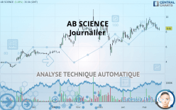 AB SCIENCE - Journalier