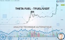 THETA FUEL - TFUEL/USDT - 1H