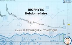 BIOPHYTIS - Semanal
