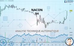 NACON - 1H