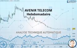 AVENIR TELECOM - Semanal