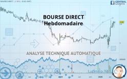 BOURSE DIRECT - Semanal