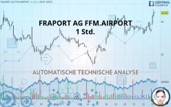 FRAPORT AG FFM.AIRPORT - 1H