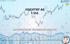 HOCHTIEF AG - 1 Std.