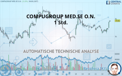 COMPUGROUP MED.SE O.N. - 1H