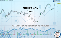 PHILIPS KON - 1H