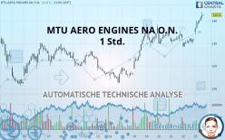 MTU AERO ENGINES NA O.N. - 1H
