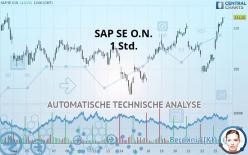 SAP SE O.N. - 1H