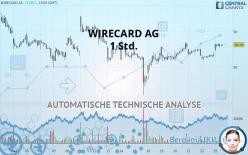 WIRECARD AG - 1H