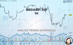 MEDIASET ESP - 1H