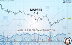 MAPFRE - 1H
