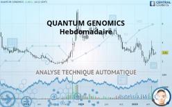 QUANTUM GENOMICS - Semanal