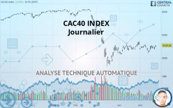 CAC40 INDEX - Journalier