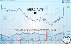 MERCIALYS - 1H