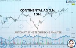 CONTINENTAL AG O.N. - 1H
