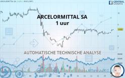 ARCELORMITTAL SA - 1 uur